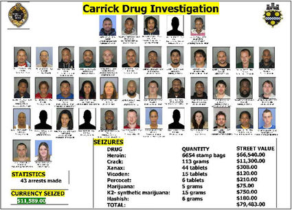 A Nearly Year Long Investigation In Carrick By Pittsburgh Police Has Resulted The Arrest Of 43 Individuals On Drug Related Charges